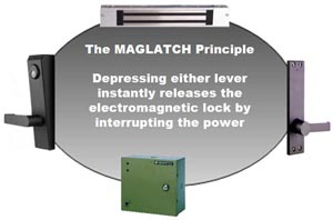 Securitech Maglatch Solutions